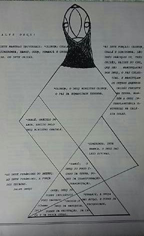 Salve Deus! As Pirâmides são grandes Concentrações de Forças Iniciáticas! Salve Deus!