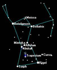 As Constelações de Estrelas Formam no Céu a Generosidade de Deus.