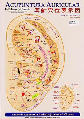 acupuntura enomoto