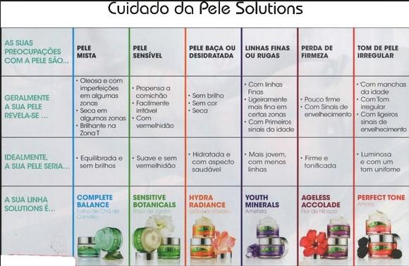 Gama_solutions_tabela