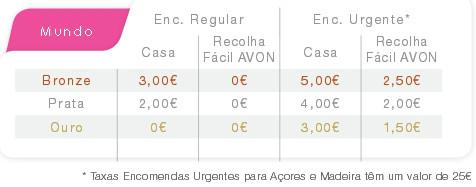 Taxas_entrega_Revended