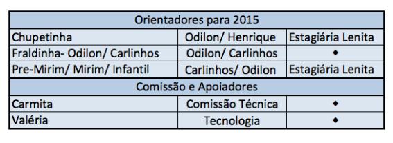 celccs2015