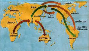 Migrações e estreito de Bering