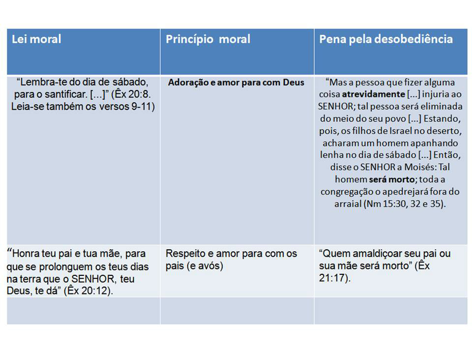 tabela mandamentos