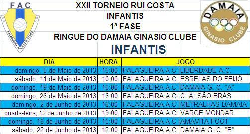 INFANTIS2013TORNEIO RUI COSTA