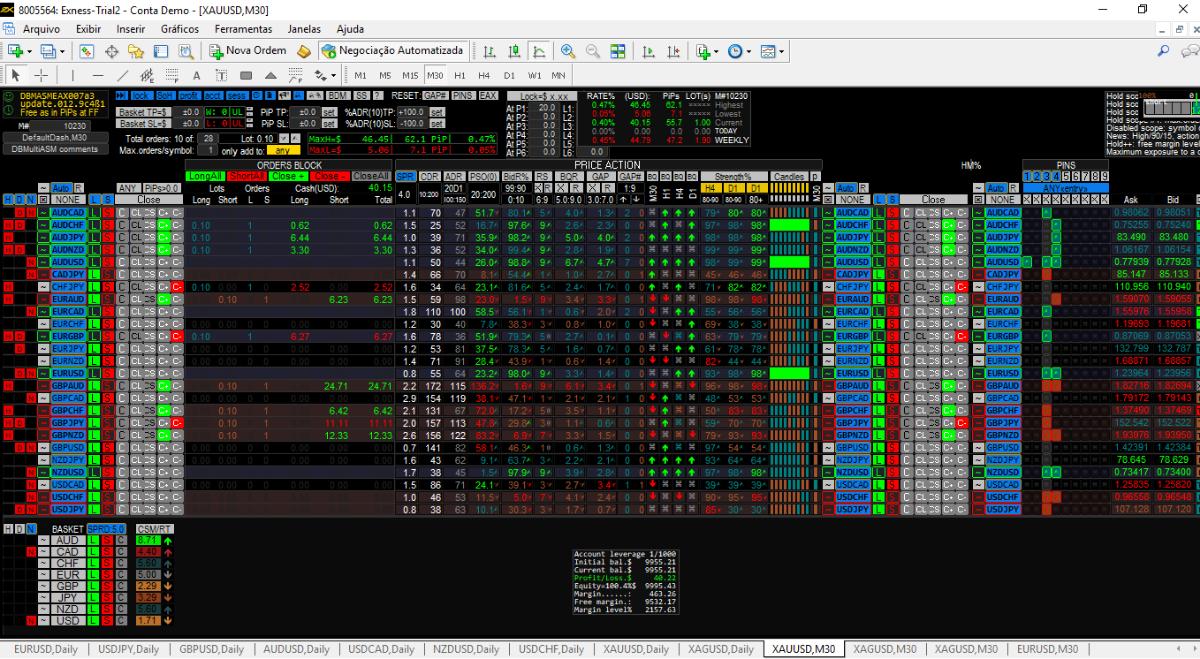 Forex dashboard