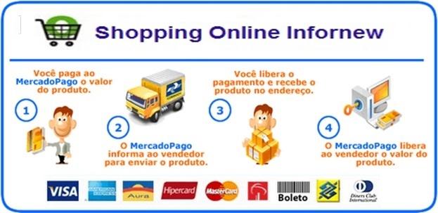 Shopping Online Infornew