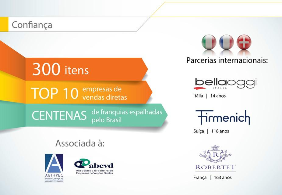 Confiança que temos as parcerias internacionais Hinode cadastro no ID 96036