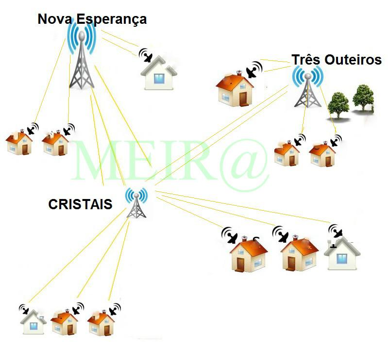 Ampliação do sinal de internet