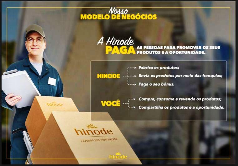 Catálogo Hinode