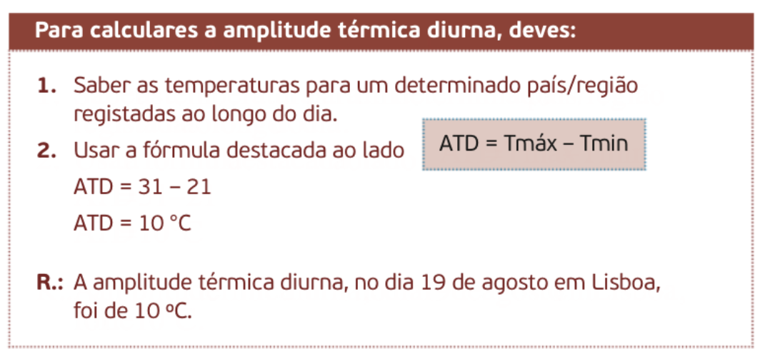 Cálculo da amplitude térmica diurna.