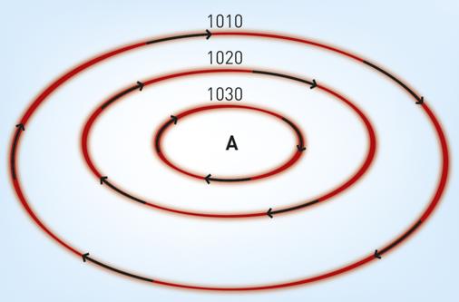 Centros barométricos de altas pressões (A).