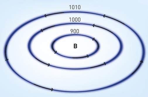 Centros barométricos de baixas pressões (B).