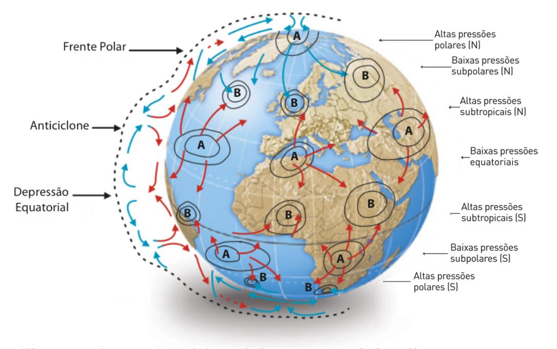 Circulação geral do ar na atmosfera e distribuição dos centros de pressão com a latitude.