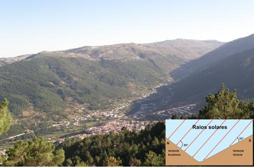 Incidência dos raios solares no Vale Glaciar do Rio Zêzere na Serra da Estrela, Manteigas.
