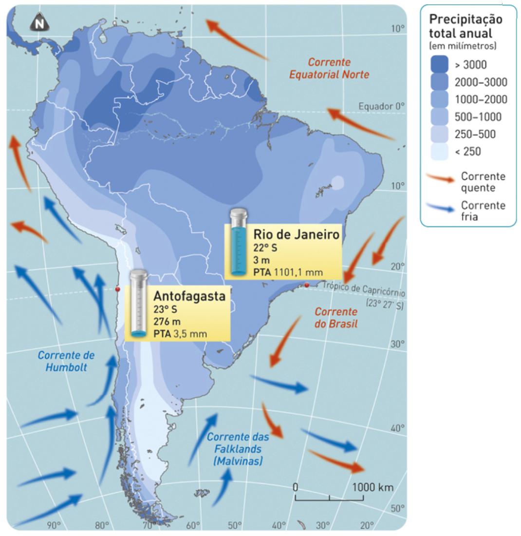 Influência das correntes marítimas na precipitação das cidades de Antofagasta e do Rio de Janeiro na América do Sul.