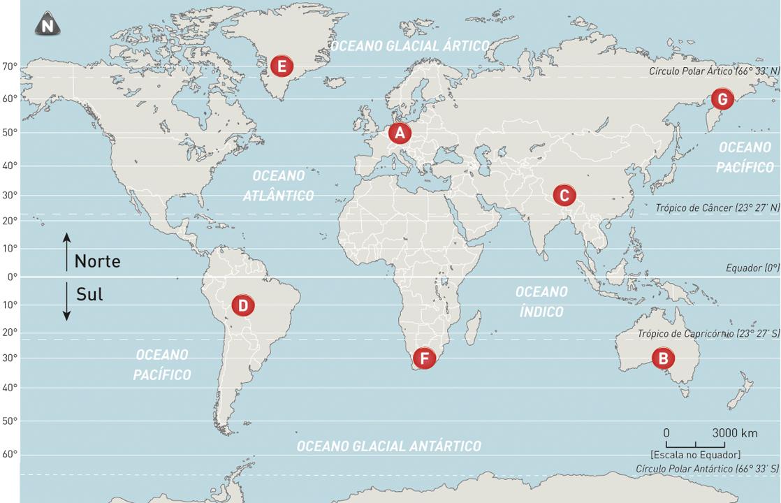 Latitude de alguns lugares na superfície terrestre.