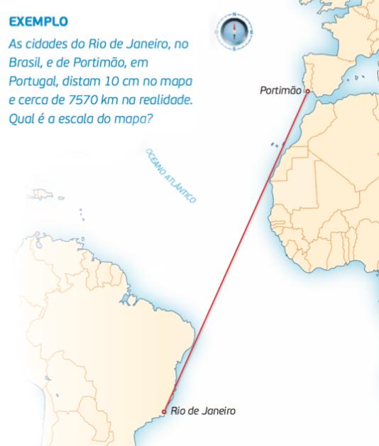 Distância entre Portimão e Rio de Janeiro.