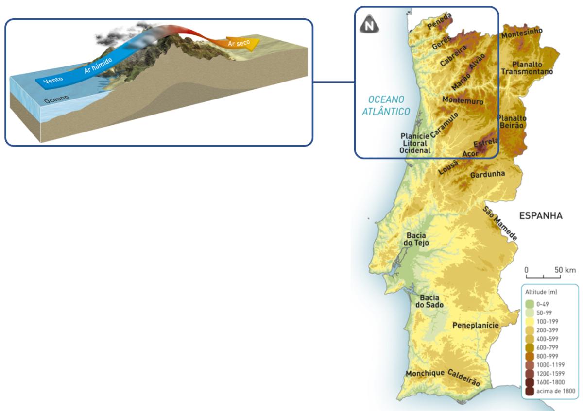 Mapa hipsométrico de Portugal continental e sua influência sobre a precipitação.