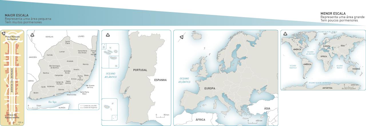 Mapas de diferentes escalas.