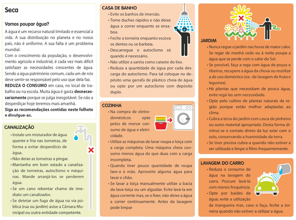 Medidas individuais de prevenção das secas.