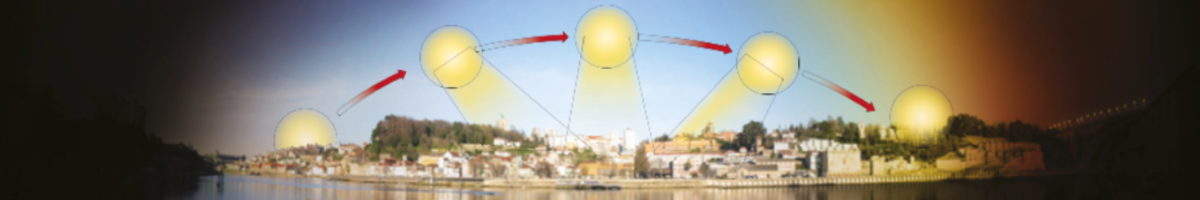 Movimento aparente do sol e inclinação dos raios solares.