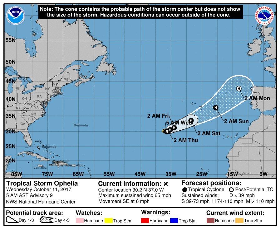Percurso da tempestade tropical Ophelia ocorrida em outubro de 2017.