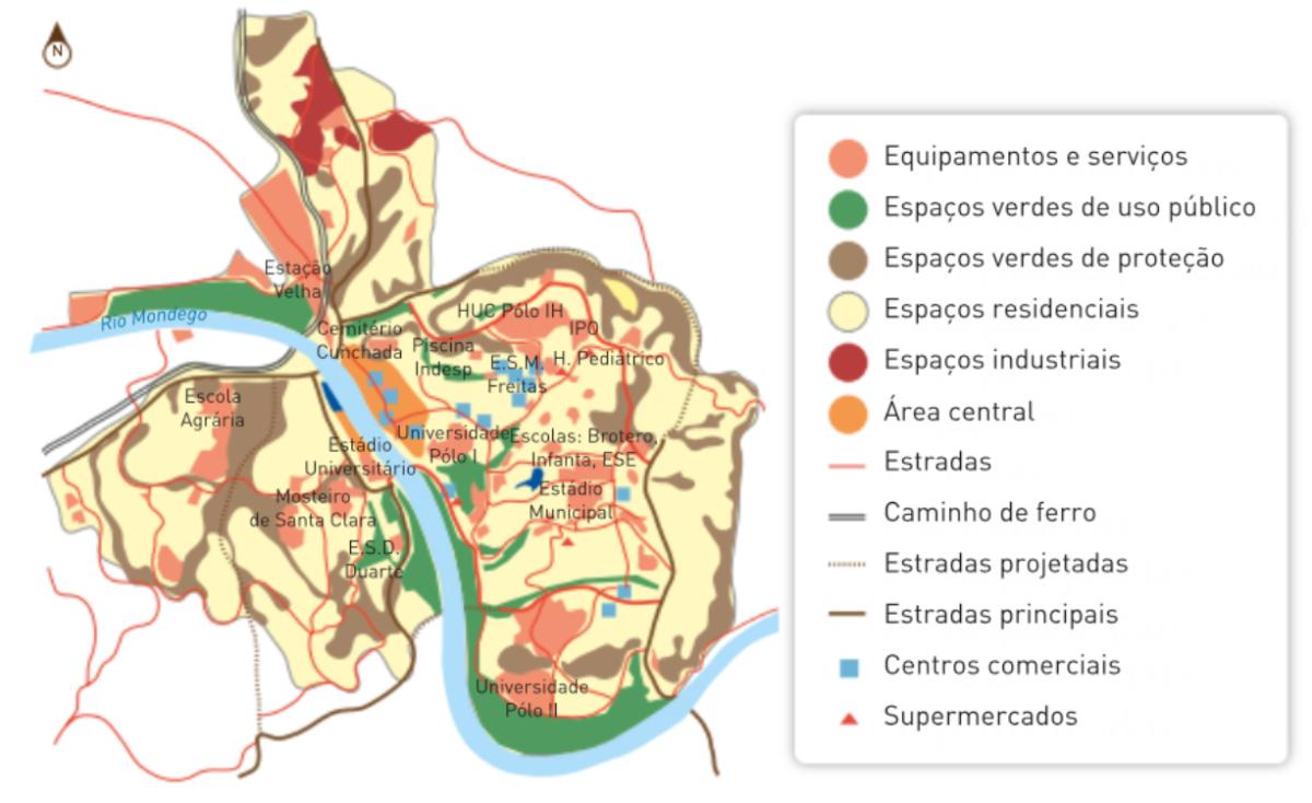 Planta funcional da cidade de Coimbra.