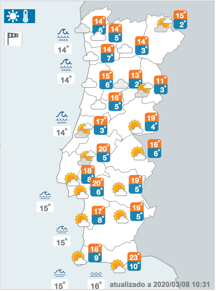 Previsão do estado do tempo em Portugal continental.