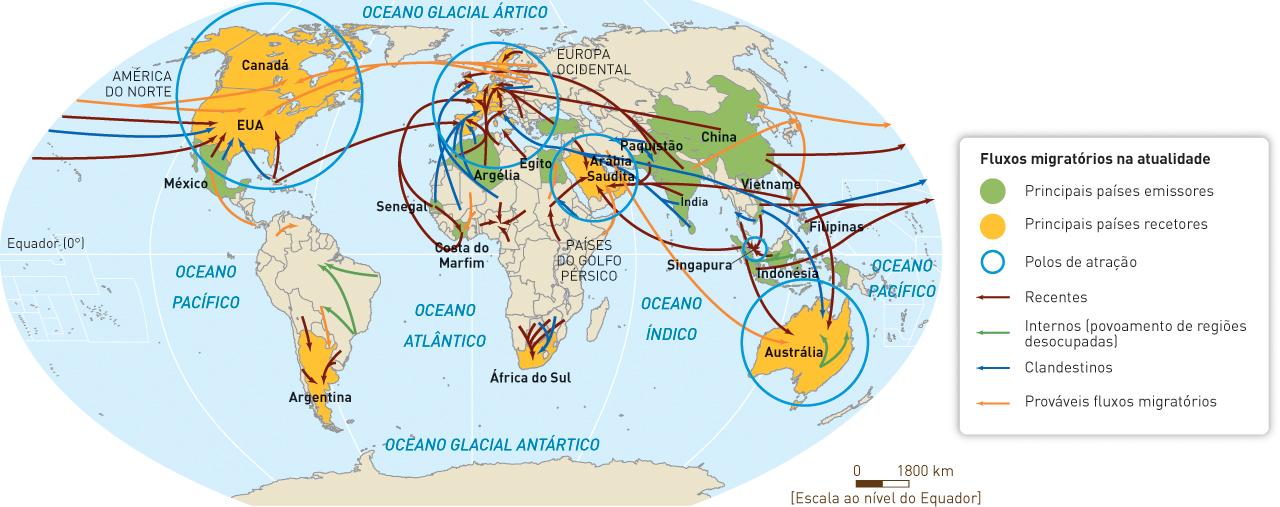 Principais fluxos migratórios na atualidade.