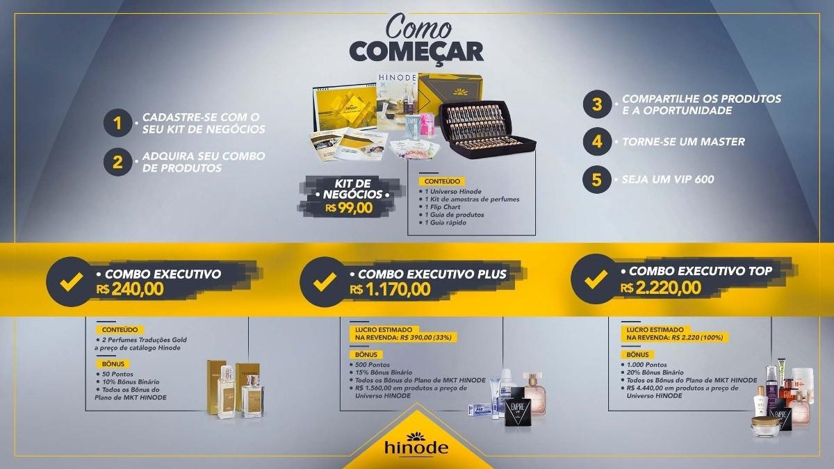 Faça o cadastro Hinode e compre seu kit de negócio e adquira o combo para ter sucesso hinode