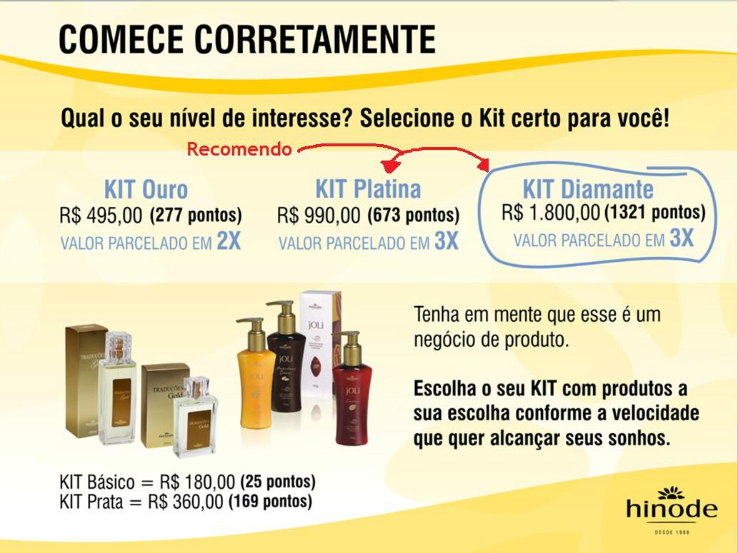 Escolha o kit que quer começar na Hinode Perfumes e cosméticos. Cadastre-se no link www.hinode.com.br ID 96036