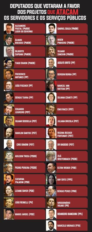 deputados votaçao