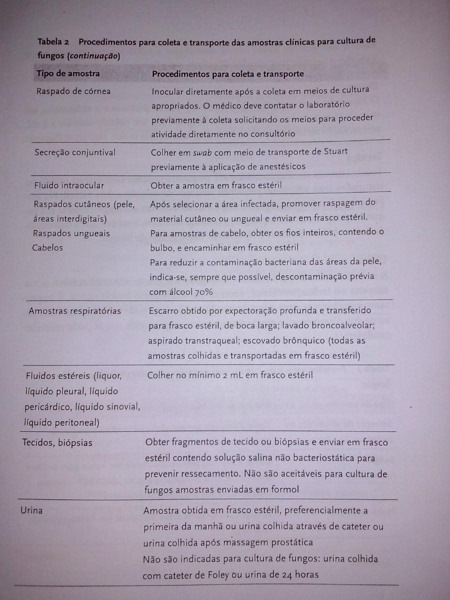 tabela 2a continuação