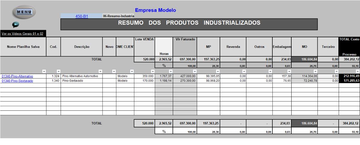 06-01-Resumo-Industria