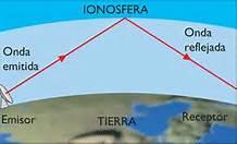 ionosfera.jpg