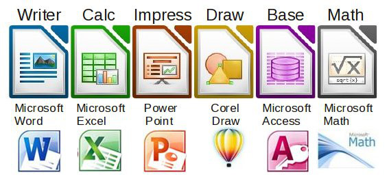 LibreOffice x Microsoft Office