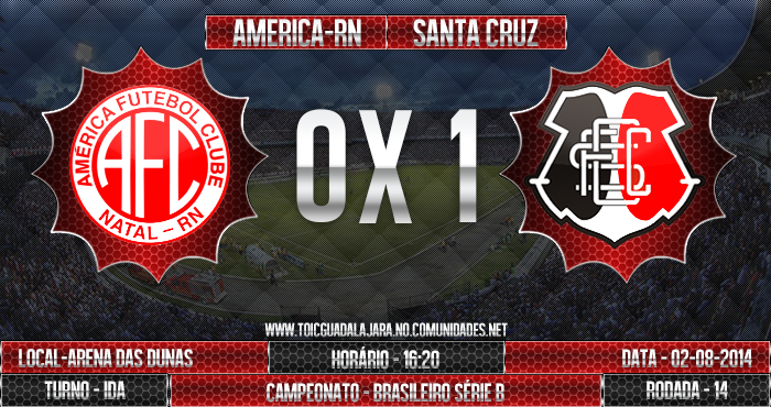 América/RN 0x1 SANTA CRUZ