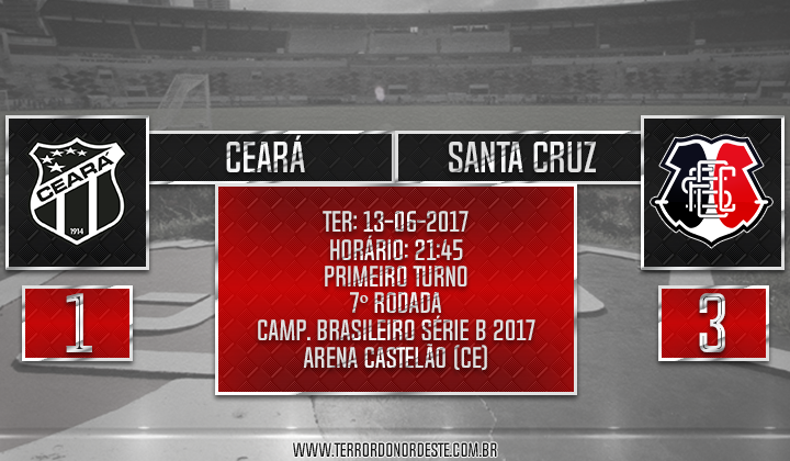 Ceará 1x3 SANTA CRUZ'