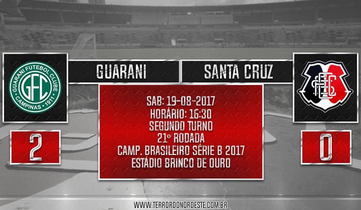 Guarani 2x0 SANTA CRUZ