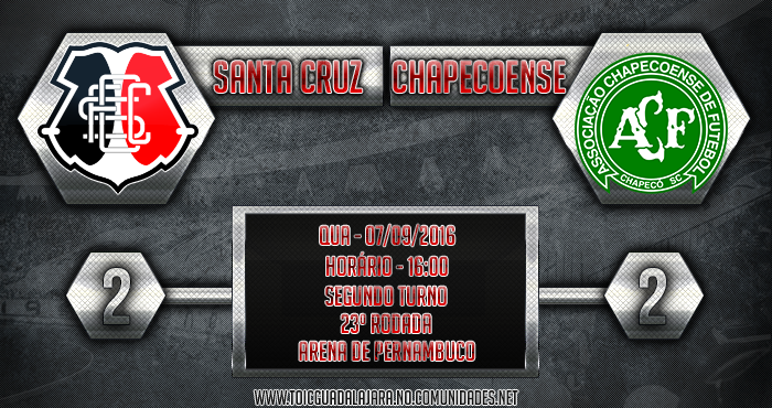Santa Cruz 2x2 Chapecoense
