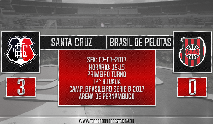 SANTA CRUZ  3x0 BR de Pelotas