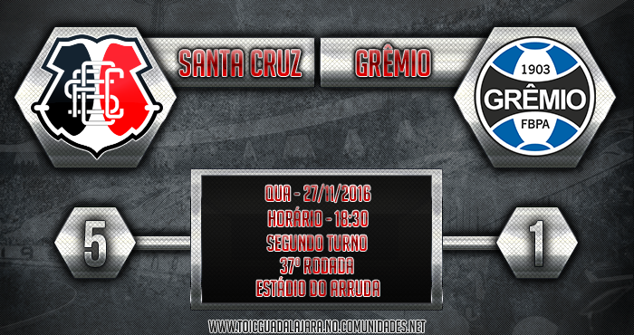 SANTA CRUZ 5x1 Grêmio