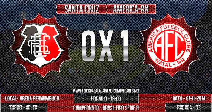 SANTA CRUZ 0x1 América/RN