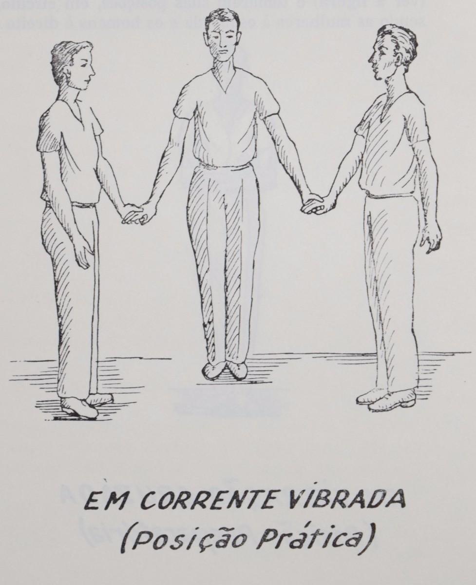 https://img.comunidades.net/umb/umbandadobrasil/Corrente_Vibrada.JPG