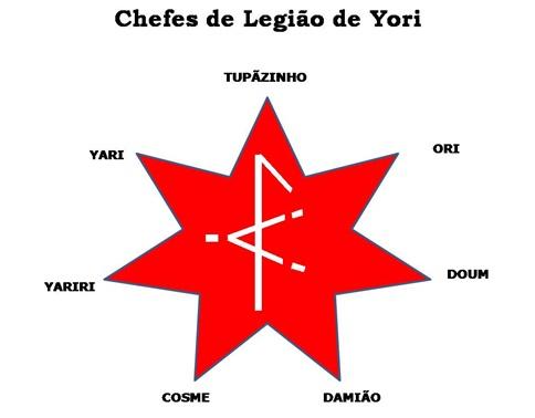 estrela de yori