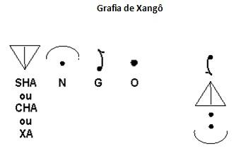 GRAFIA DE XANGÔ