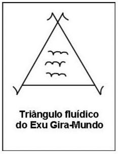http://img.comunidades.net/umb/umbandadobrasil/Tri_ngulo_Gira_mundo.jpg