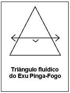 http://img.comunidades.net/umb/umbandadobrasil/Tri_ngulo_Pinga_Fogo.jpg
