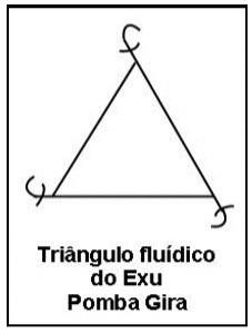 http://img.comunidades.net/umb/umbandadobrasil/Tri_ngulo_Pomba_Gira.jpg
